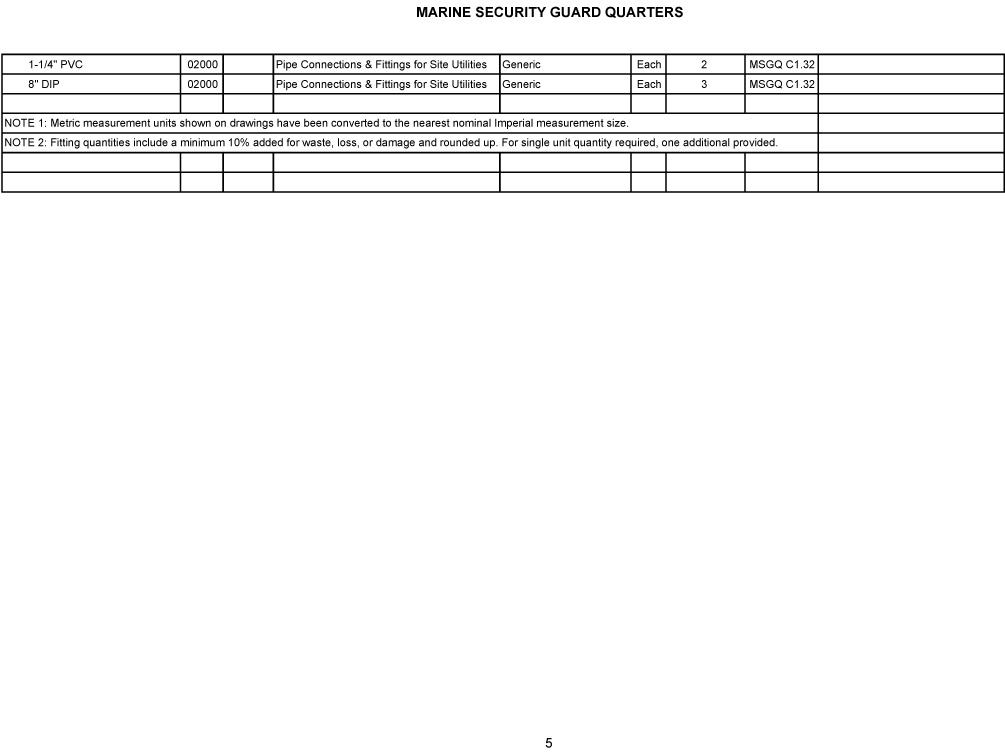 service cost request estimating service construction estimating